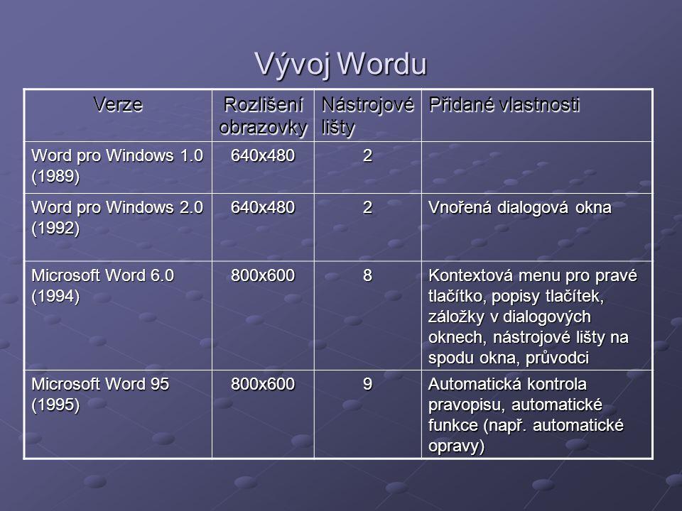 Vývoj Wordu Verze Rozlišení obrazovky Nástrojové lišty Přidané vlastnosti Word pro Windows 1.0 (1989) 640x4802 Word pro Windows 2.0 (1992) 640x4802 Vn