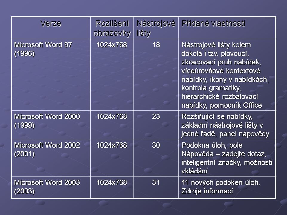 Word - Excel