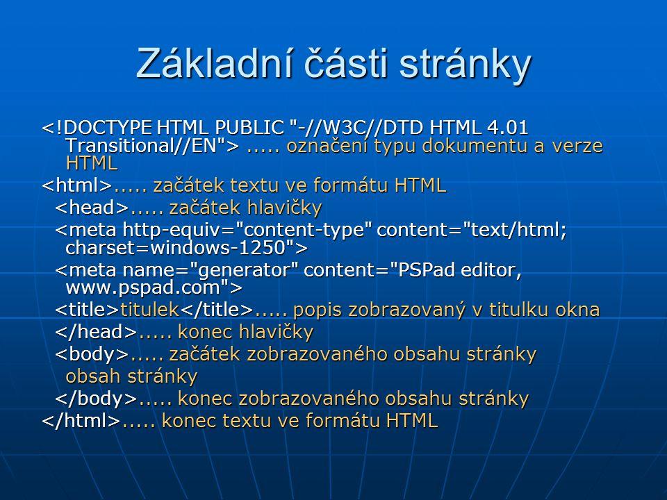 Základní části stránky.....označení typu dokumentu a verze HTML.....