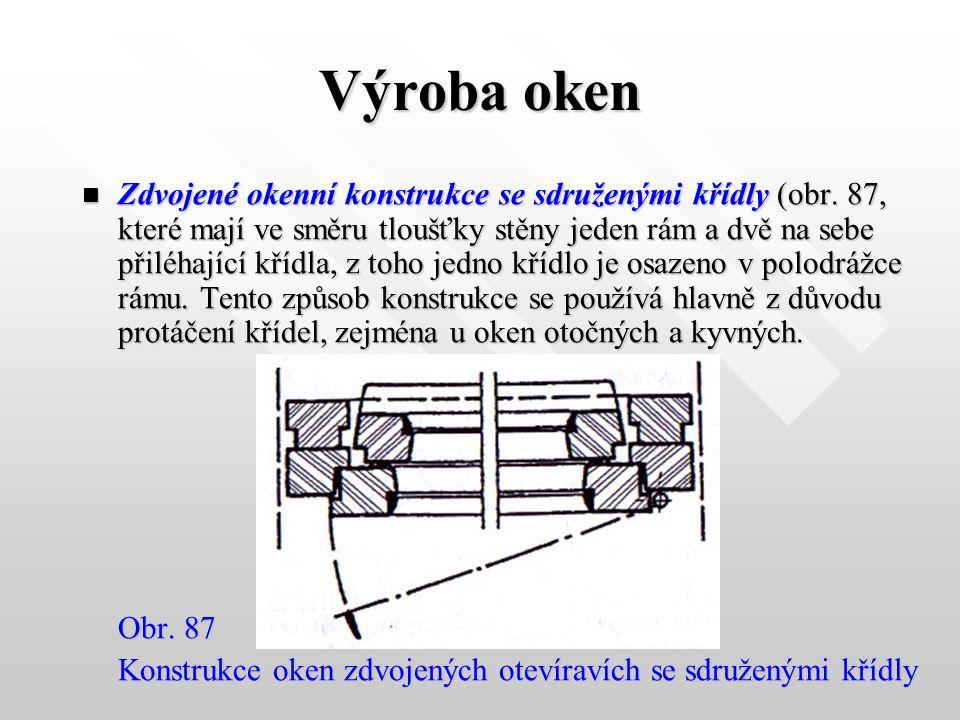 Výroba oken ZZZZdvojené okenní konstrukce, které mají ve směru tloušťky stěny jeden rám, složený i ze dvou dílů,a dvě na sebe přiléhající křídla o