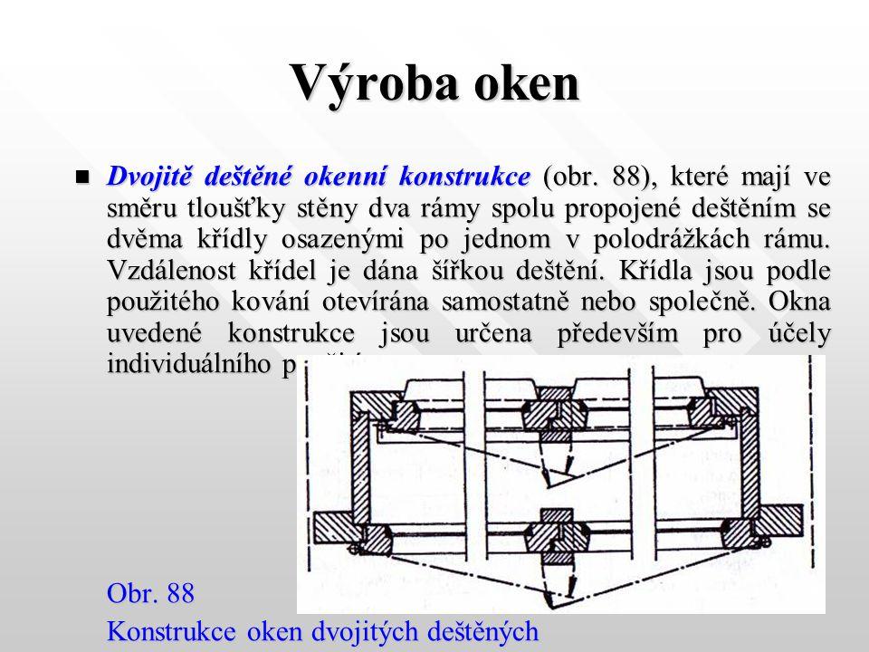 Výroba oken ZZZZdvojené okenní konstrukce se sdruženými křídly (obr. 87, které mají ve směru tloušťky stěny jeden rám a dvě na sebe přiléhající kř