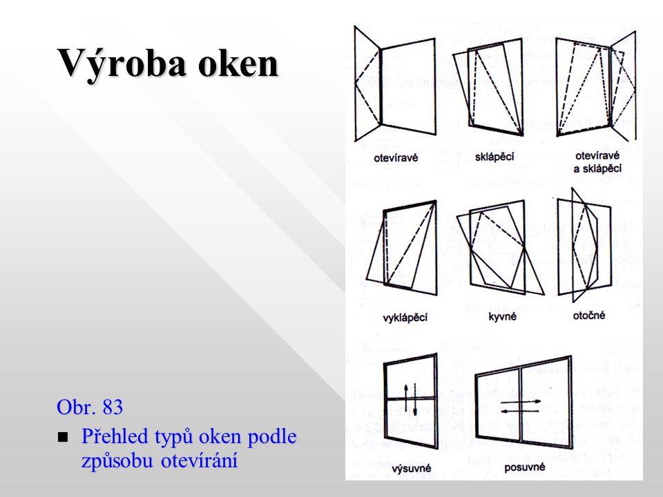 Výroba oken VVVVlysy oken se spojují v rozích na dva čepy a rozpory.