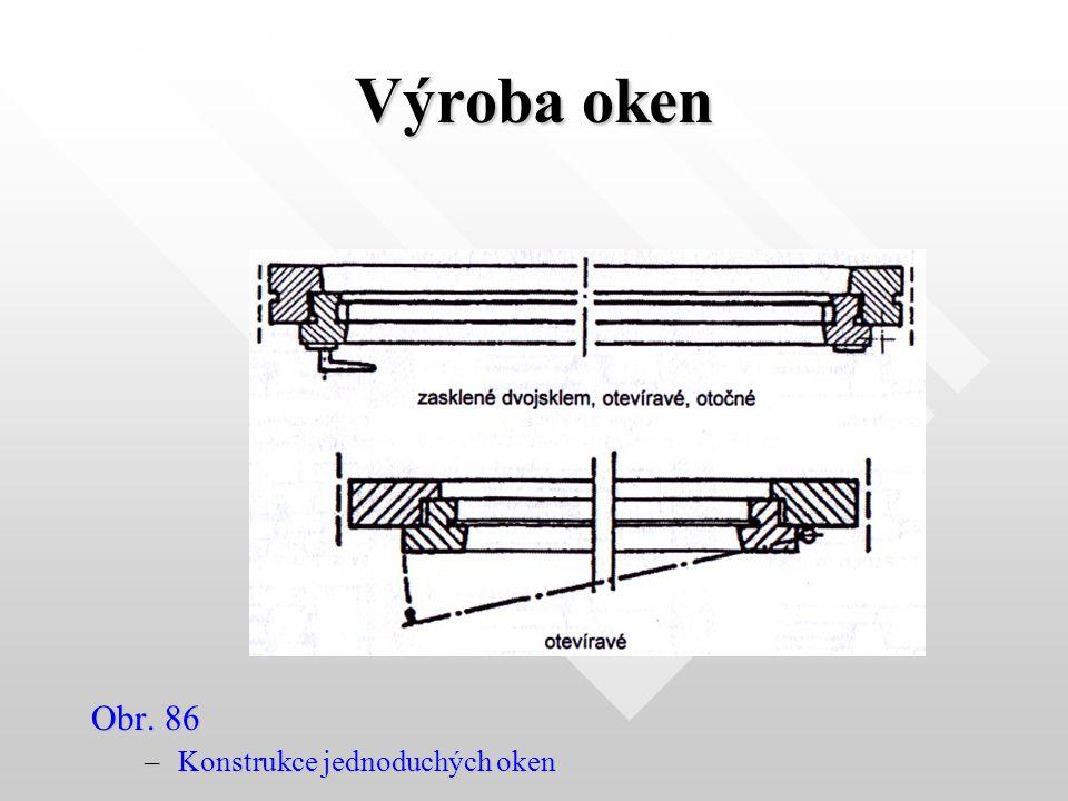 Výroba oken Zvláštní okenní konstrukce: Nejrozšířenější jsou okna zdvojená, která mají ve směru tloušťky stěny jeden rám nebo rám složený ze dvou dílů