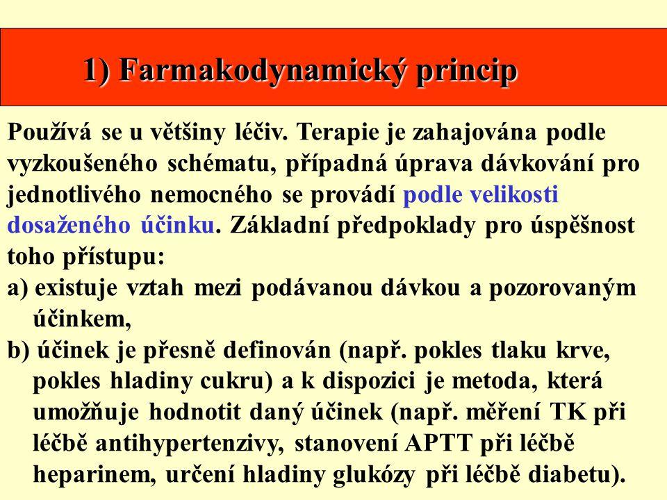 2) Farmakokinetický princip 2) Farmakokinetický princip Optimalizace dávkovacího schématu pro jednotlivého nemocného se provádí podle naměřených plazmatické koncentrací - tzv.