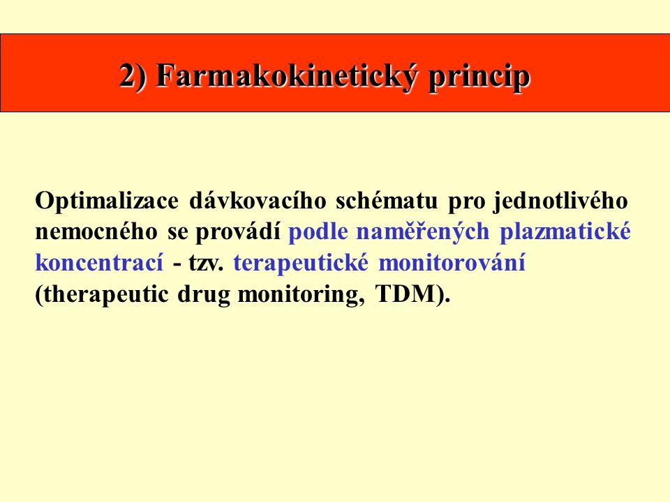 2) Farmakokinetický princip 2) Farmakokinetický princip Optimalizace dávkovacího schématu pro jednotlivého nemocného se provádí podle naměřených plazm
