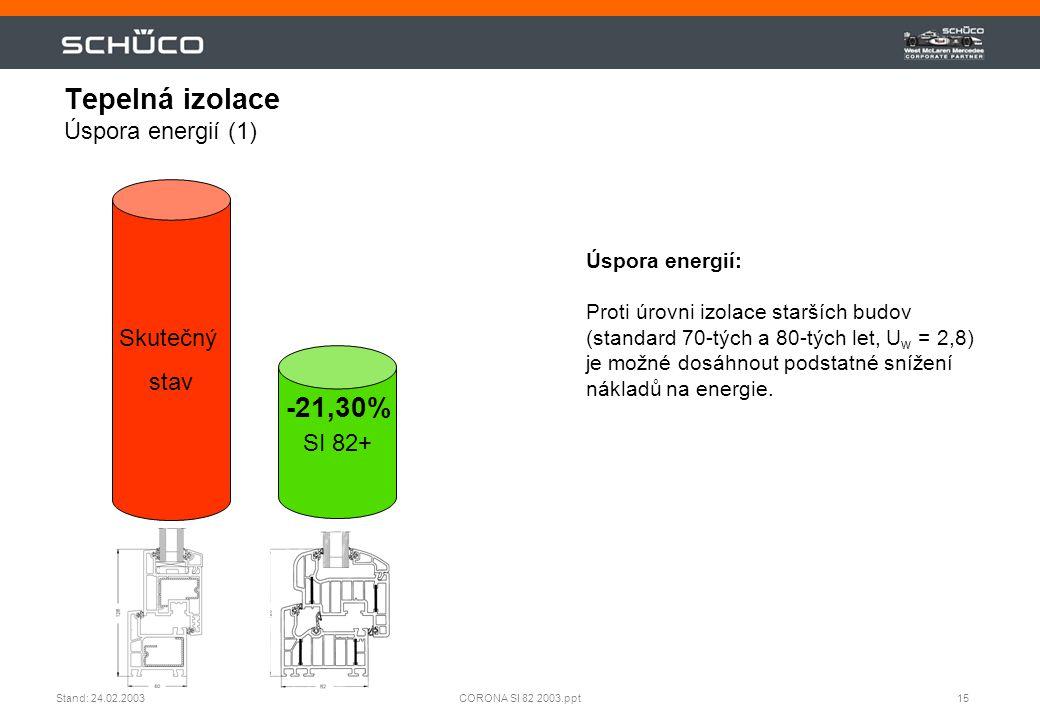 15CORONA SI 82 2003.pptStand: 24.02.2003 Úspora energií: Proti úrovni izolace starších budov (standard 70-tých a 80-tých let, U w = 2,8) je možné dosá