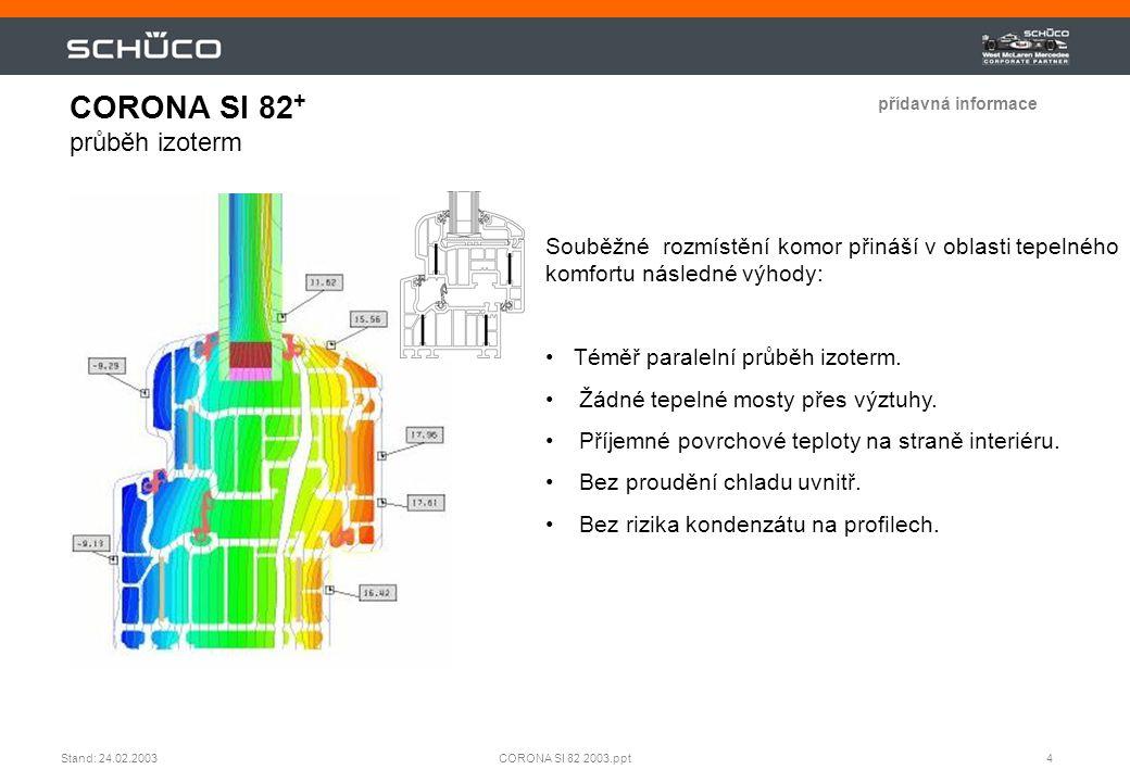 4CORONA SI 82 2003.pptStand: 24.02.2003 CORONA SI 82 + průběh izoterm Souběžné rozmístění komor přináší v oblasti tepelného komfortu následné výhody: