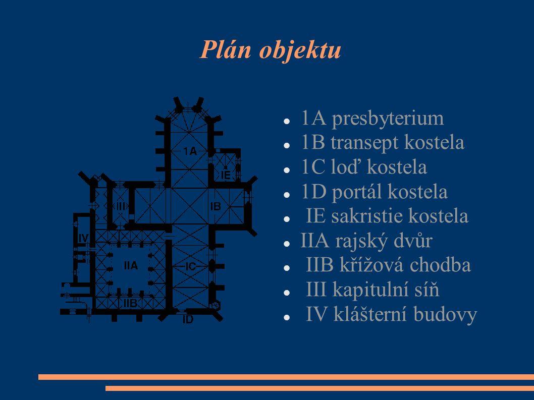 Plán objektu  1A presbyterium  1B transept kostela  1C loď kostela  1D portál kostela  IE sakristie kostela  IIA rajský dvůr  IIB křížová chodba  III kapitulní síň  IV klášterní budovy