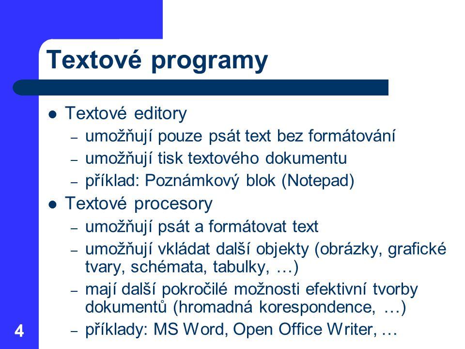 44 Textové programy  Textové editory – umožňují pouze psát text bez formátování – umožňují tisk textového dokumentu – příklad: Poznámkový blok (Notepad)  Textové procesory – umožňují psát a formátovat text – umožňují vkládat další objekty (obrázky, grafické tvary, schémata, tabulky, …) – mají další pokročilé možnosti efektivní tvorby dokumentů (hromadná korespondence, …) – příklady: MS Word, Open Office Writer, …