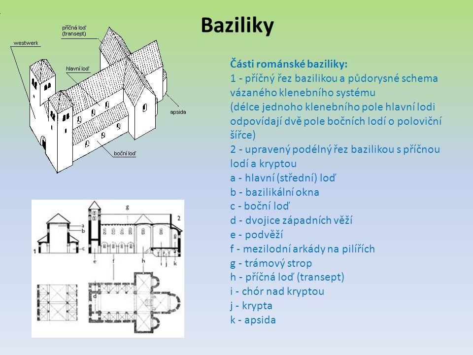 Baziliky Části románské baziliky: 1 - příčný řez bazilikou a půdorysné schema vázaného klenebního systému (délce jednoho klenebního pole hlavní lodi o