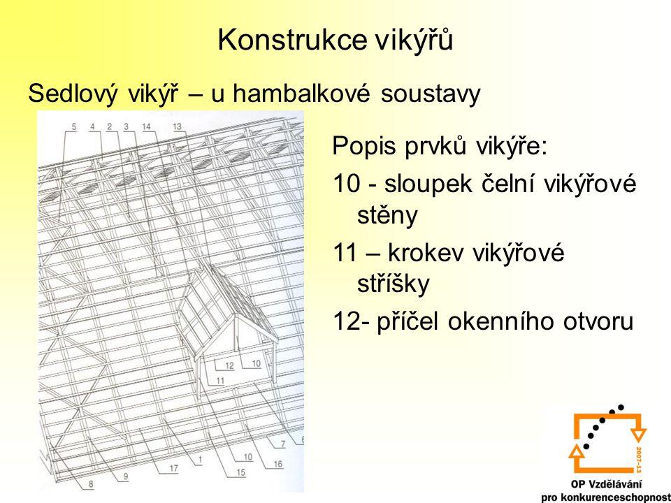 Konstrukce vikýřů Sedlový vikýř – u hambalkové soustavy Popis prvků vikýře: 10 - sloupek čelní vikýřové stěny 11 – krokev vikýřové stříšky 12- příčel okenního otvoru