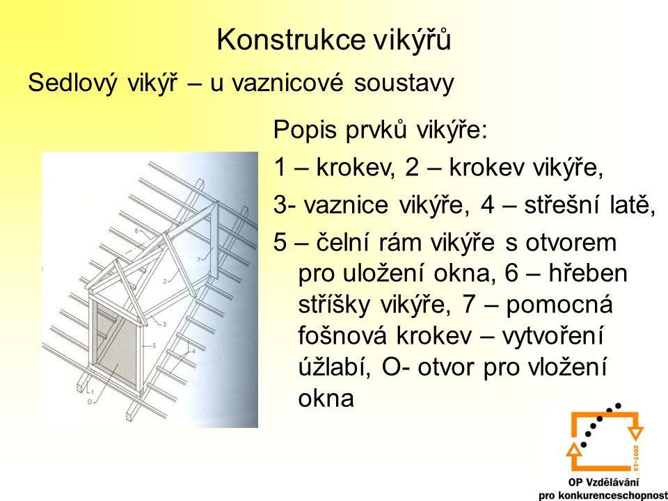 Konstrukce vikýřů Sedlový vikýř – u vaznicové soustavy Popis prvků vikýře: 1 – krokev, 2 – krokev vikýře, 3- vaznice vikýře, 4 – střešní latě, 5 – čelní rám vikýře s otvorem pro uložení okna, 6 – hřeben stříšky vikýře, 7 – pomocná fošnová krokev – vytvoření úžlabí, O- otvor pro vložení okna
