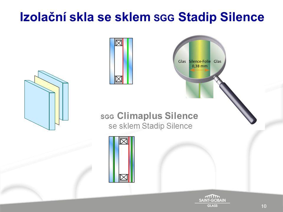10 Izolační skla se sklem SGG Stadip Silence SGG Climaplus Silence se sklem Stadip Silence