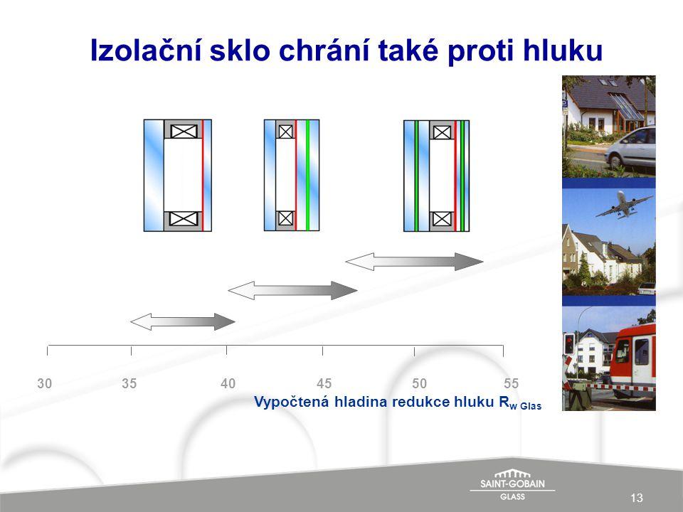 13 Izolační sklo chrání také proti hluku 30 35 40 45 50 55 Vypočtená hladina redukce hluku R w Glas