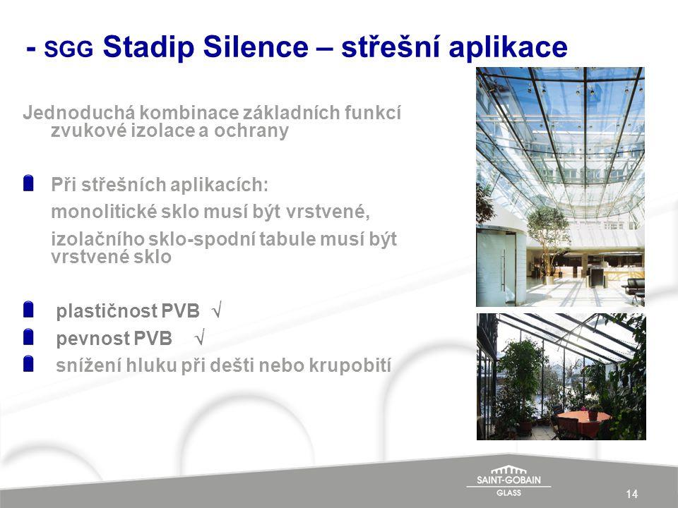 14 - SGG Stadip Silence – střešní aplikace Jednoduchá kombinace základních funkcí zvukové izolace a ochrany Při střešních aplikacích: monolitické sklo