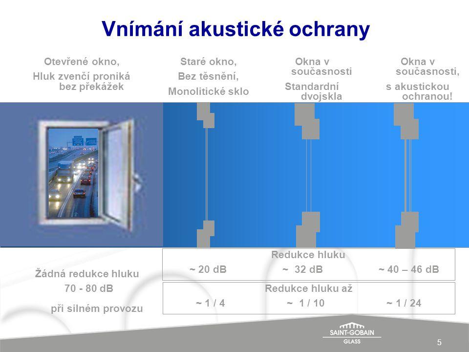 5 Vnímání akustické ochrany Staré okno, Bez těsnění, Monolitické sklo Okna v současnosti Standardní dvojskla Okna v současnosti, s akustickou ochranou.