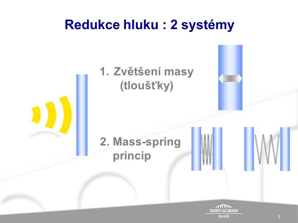 7 Redukce hluku : 2 systémy 1. Zvětšení masy (tloušťky) 2. Mass-spring princip