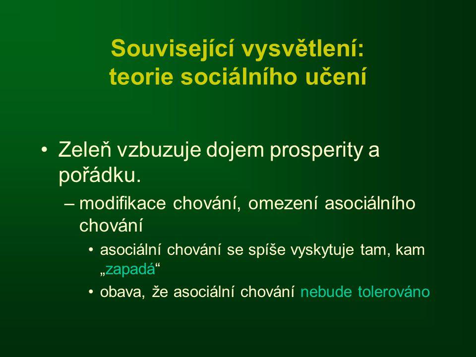 Související vysvětlení: teorie sociálního učení •Zeleň vzbuzuje dojem prosperity a pořádku. –modifikace chování, omezení asociálního chování •asociáln