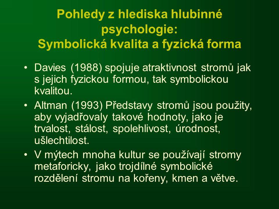 Pohledy z hlediska hlubinné psychologie: Symbolická kvalita a fyzická forma •Davies (1988) spojuje atraktivnost stromů jak s jejich fyzickou formou, t