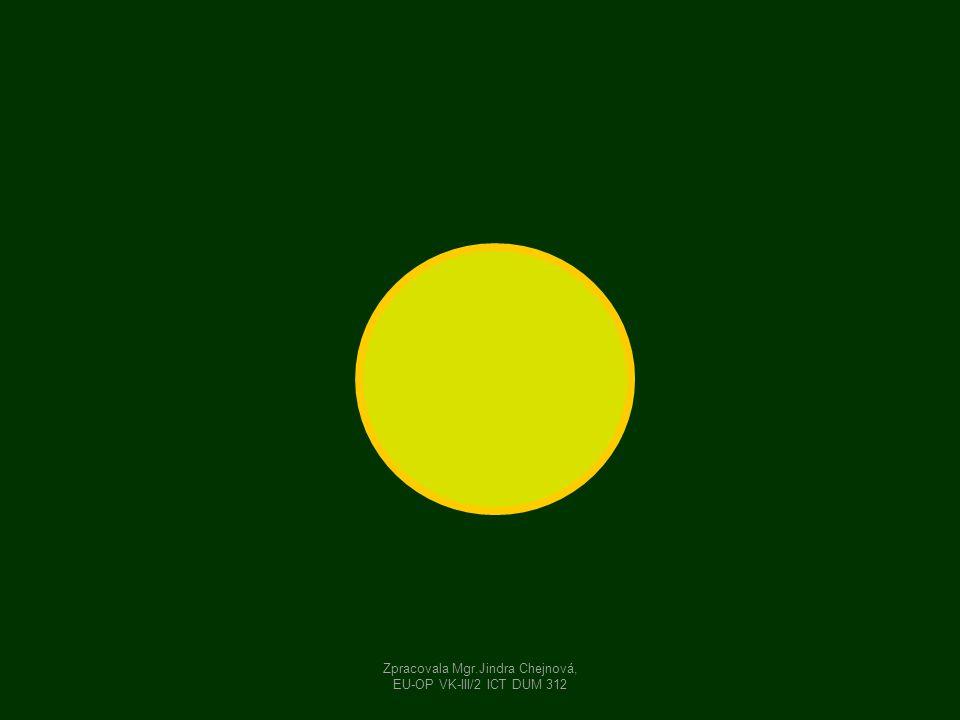 planeta slunce kulička knedlík citrón pecka kamínek klubíčko vlny lívanec PROČ?NA ZÁKLADĚ PODOBNOSTI Zpracovala Mgr.Jindra Chejnová, EU-OP VK-III/2 ICT DUM 312