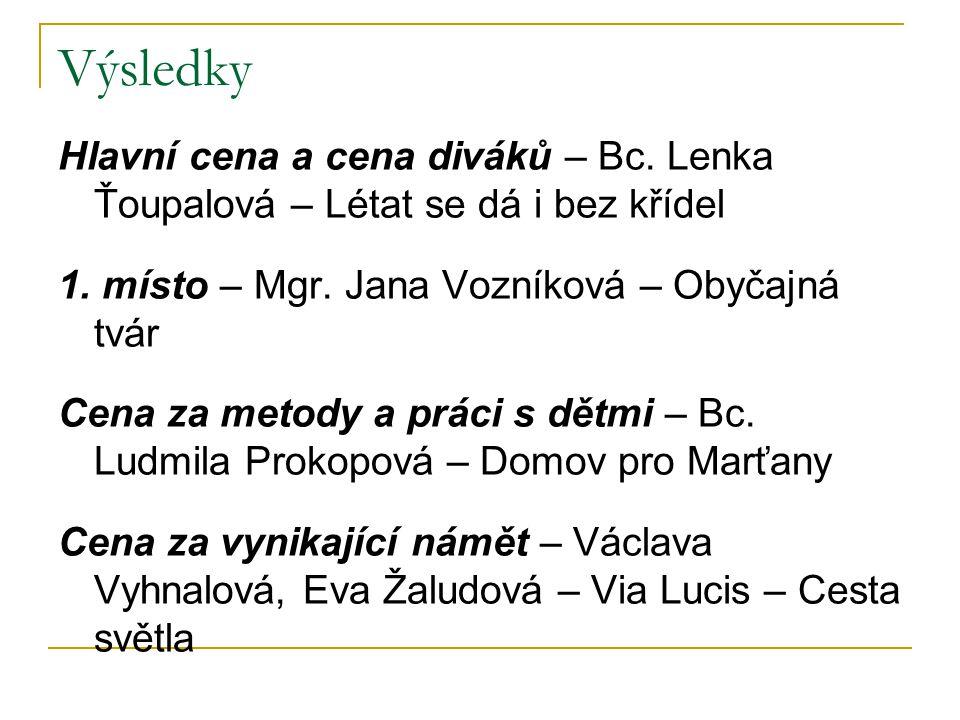Výsledky Hlavní cena a cena diváků – Bc.Lenka Ťoupalová – Létat se dá i bez křídel 1.