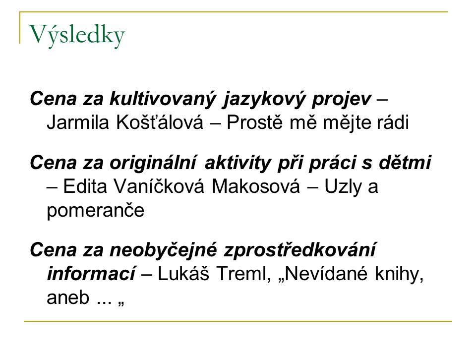 Výsledky Cena za kultivovaný jazykový projev – Jarmila Košťálová – Prostě mě mějte rádi Cena za originální aktivity při práci s dětmi – Edita Vaníčkov