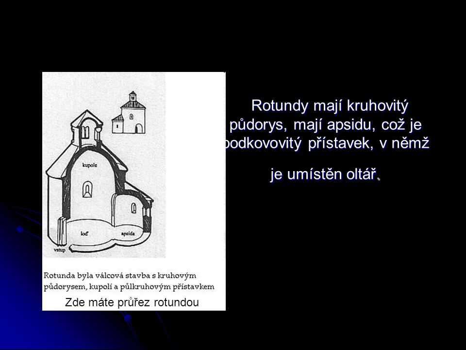 2 typy kostelů Centrální kostel  půdorys kruhu (Rotunda) nebo čtverce  jedna loď Typ podélného kostela  pudorys kříže (Bazilika)  více lodí  např
