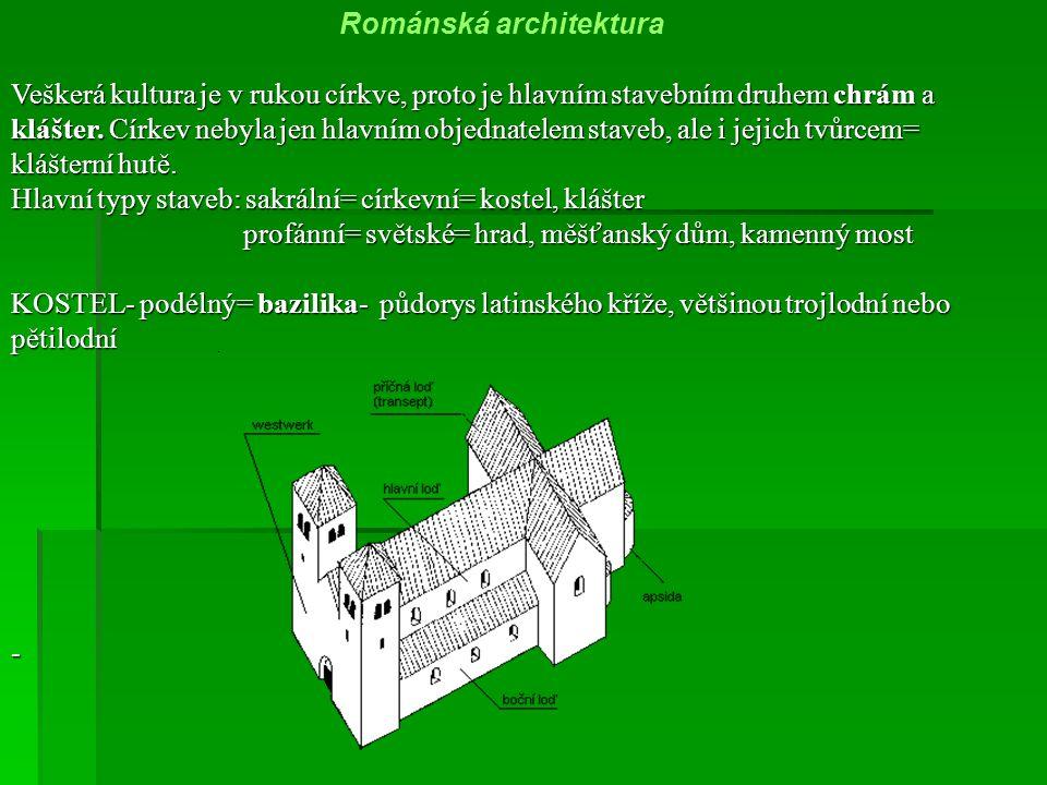 Románská architektura Veškerá kultura je v rukou církve, proto je hlavním stavebním druhem chrám a klášter. Církev nebyla jen hlavním objednatelem sta