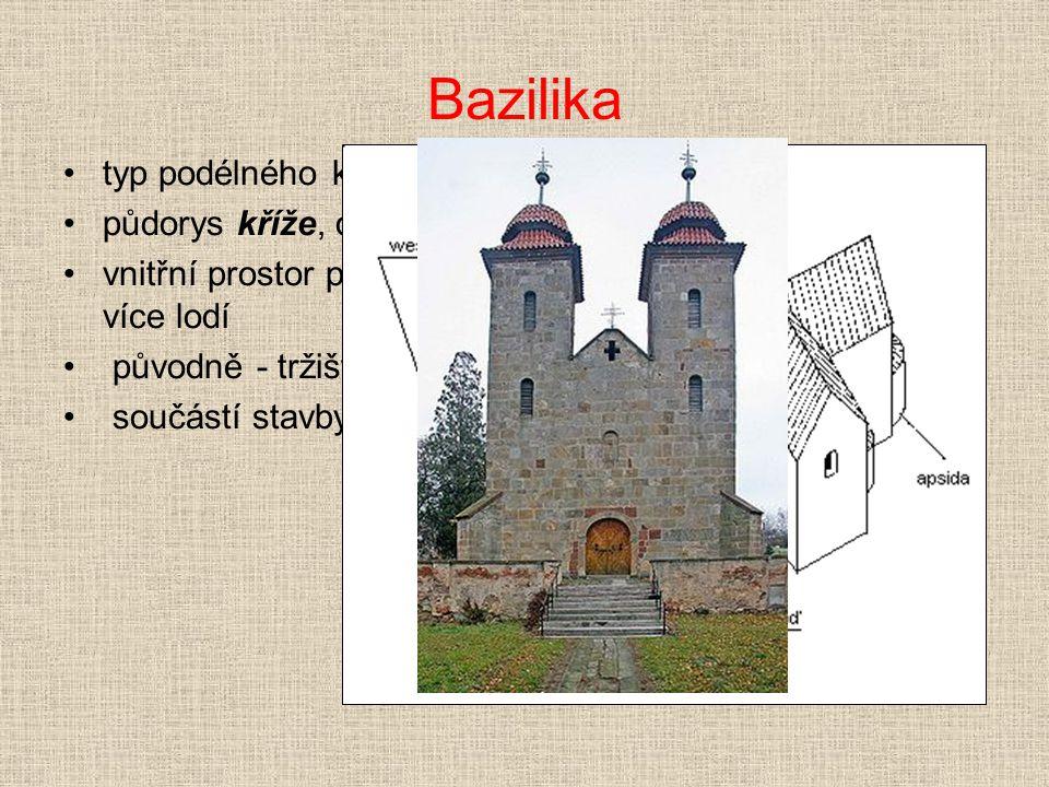 Bazilika •typ podélného kostela •půdorys kříže, obdélníková stavba •vnitřní prostor podélně rozčleněn sloupořadím do tří i více lodí • původně - tržiš
