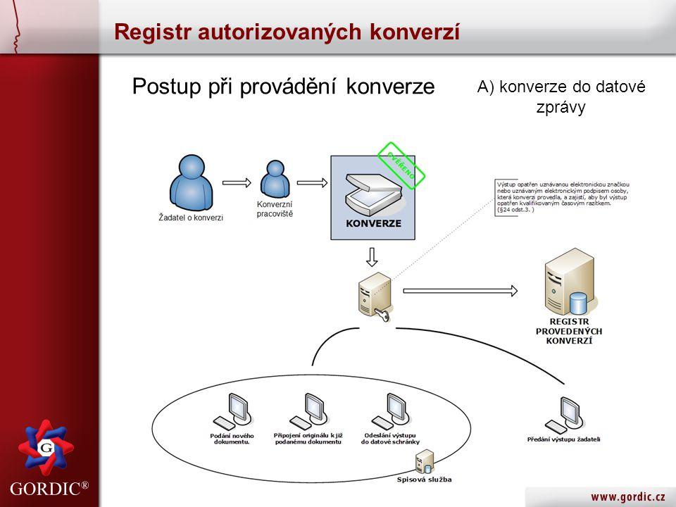 Registr autorizovaných konverzí Postup při provádění konverze A) konverze do datové zprávy