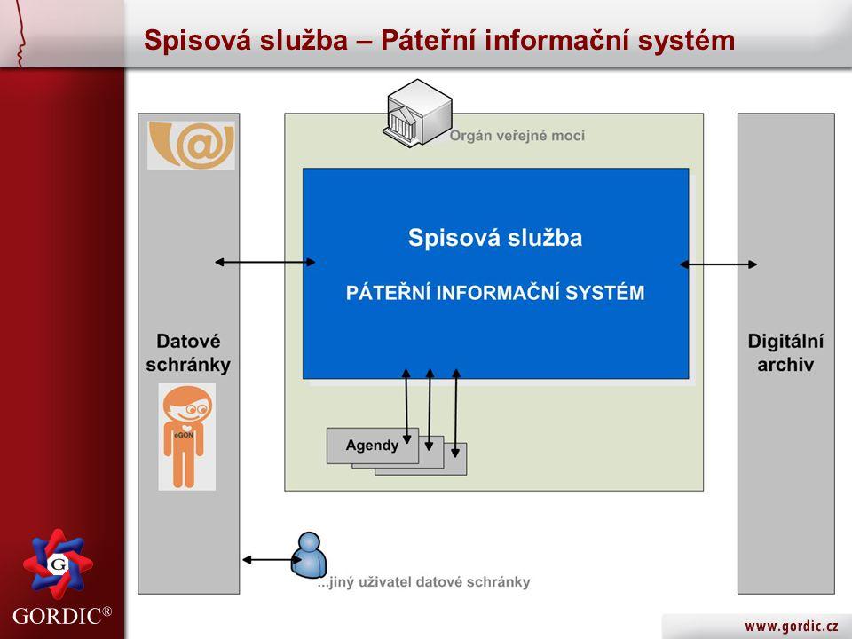 Spisová služba – Páteřní informační systém