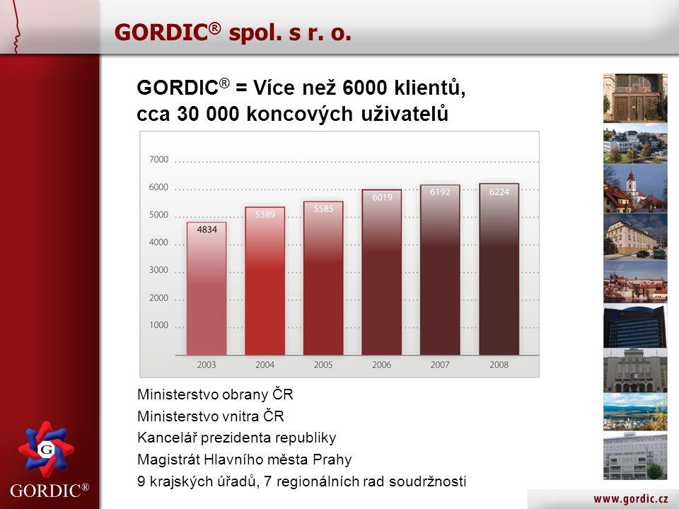 GORDIC ® = Více než 6000 klientů, cca 30 000 koncových uživatelů Ministerstvo obrany ČR Ministerstvo vnitra ČR Kancelář prezidenta republiky Magistrát