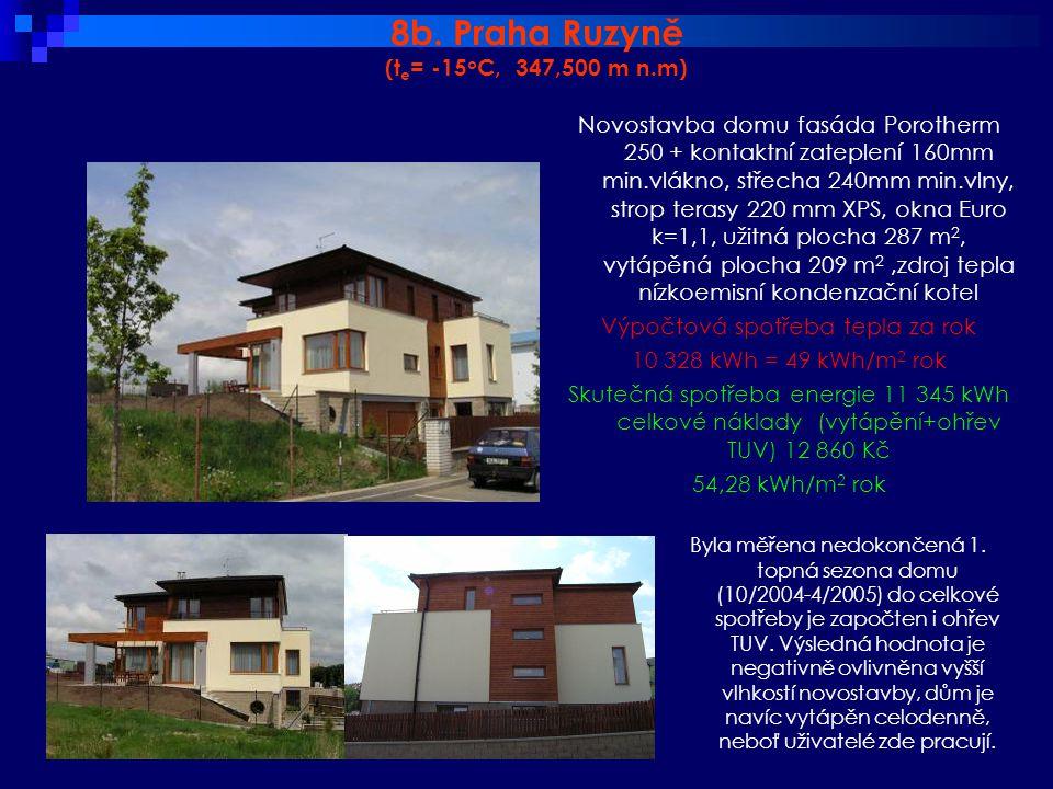 8b. Praha Ruzyně (t e = -15 o C, 347,500 m n.m) Byla měřena nedokončená 1. topná sezona domu (10/2004-4/2005) do celkové spotřeby je započten i ohřev