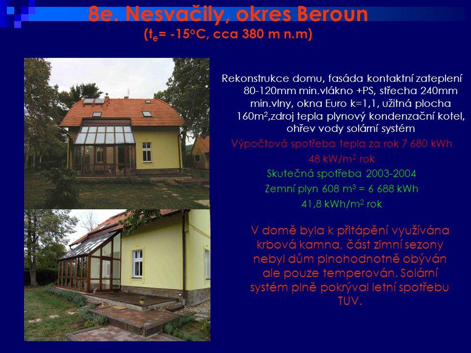 8e. Nesvačily, okres Beroun (t e = -15 o C, cca 380 m n.m) V domě byla k přitápění využívána krbová kamna, část zimní sezony nebyl dům plnohodnotně ob
