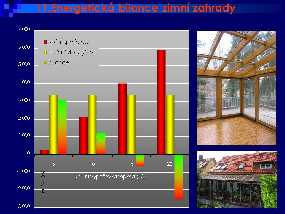 11.Energetická bilance zimní zahrady
