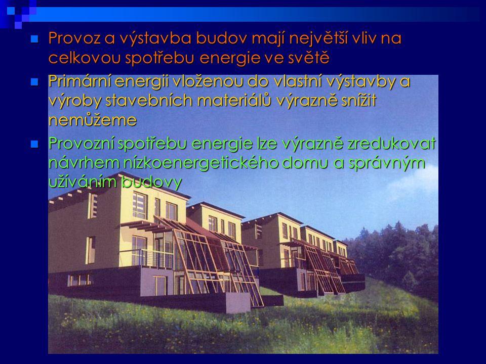  Provoz a výstavba budov mají největší vliv na celkovou spotřebu energie ve světě  Primární energii vloženou do vlastní výstavby a výroby stavebních