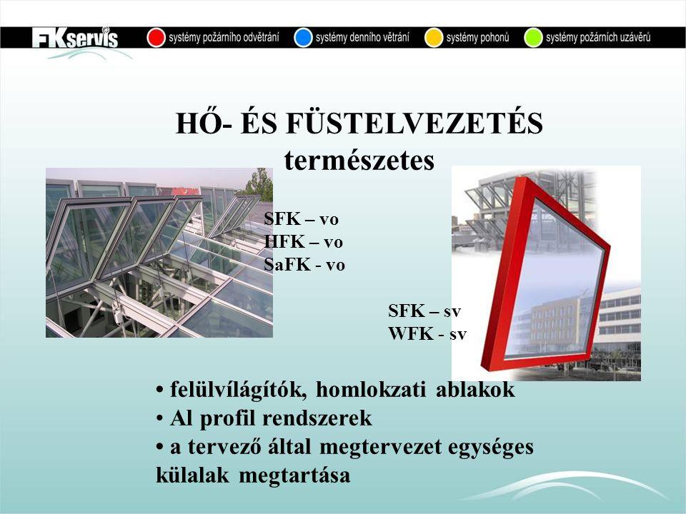 Modern elemek az építőipari tűzvédelemben •Hő- és füstelvezetés •Tűzgátló függönykapuk •Füstkötényfalak