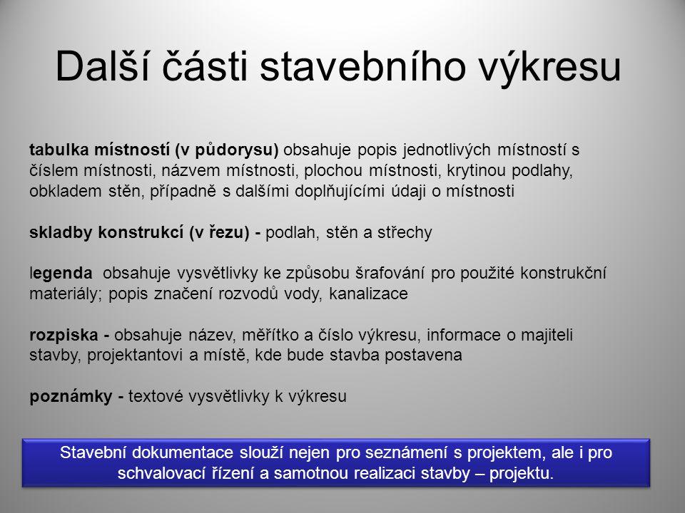 Citace Obr.1 RENI. Soubor: Půdorys example.png - Wikimedia Commons [online].