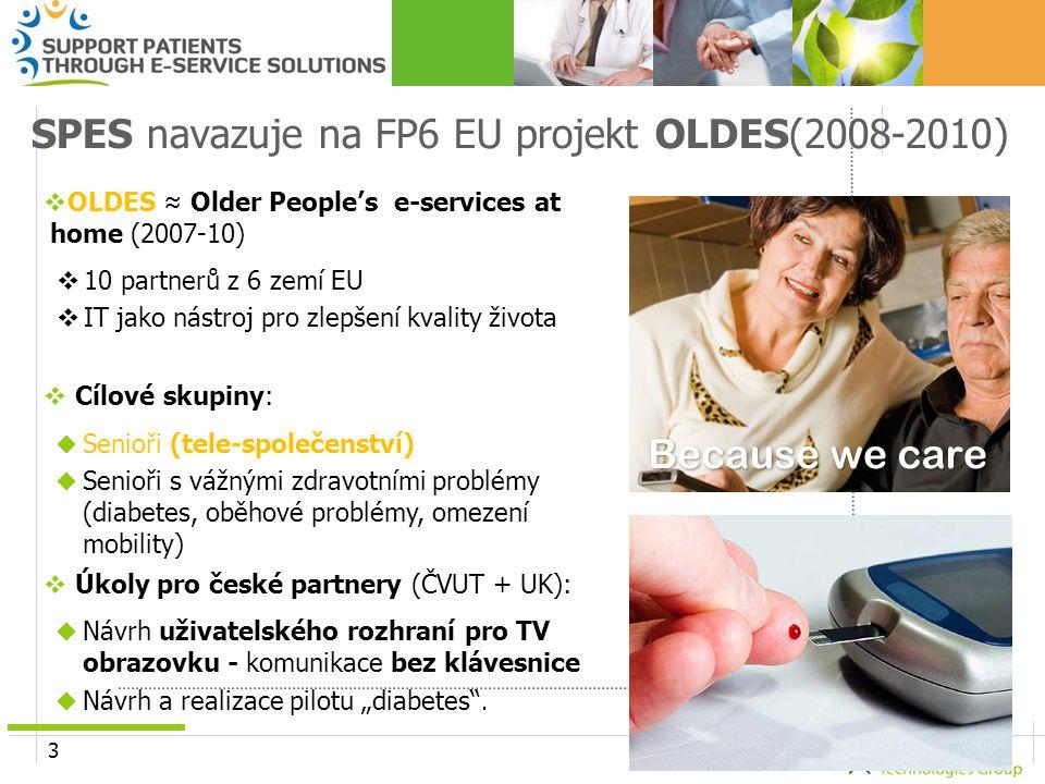 """3  OLDES ≈ Older People's e-services at home (2007-10)  10 partnerů z 6 zemí EU  IT jako nástroj pro zlepšení kvality života  Cílové skupiny:  Senioři (tele-společenství)  Senioři s vážnými zdravotními problémy (diabetes, oběhové problémy, omezení mobility)  Úkoly pro české partnery (ČVUT + UK):  Návrh uživatelského rozhraní pro TV obrazovku - komunikace bez klávesnice  Návrh a realizace pilotu """"diabetes ."""