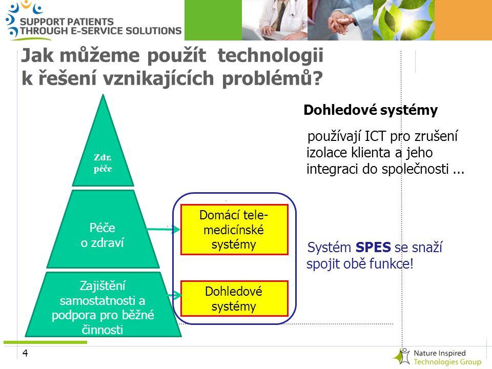 4 Jak můžeme použít technologii k řešení vznikajících problémů.