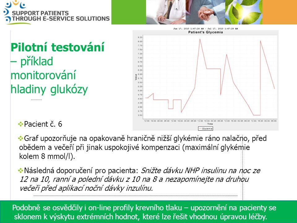 7 Pilotní testování – příklad monitorování hladiny glukózy  Pacient č.