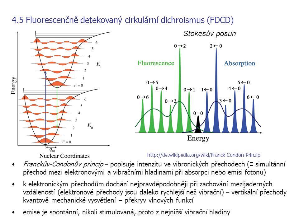 4.5 Fluorescenčně detekovaný cirkulární dichroismus (FDCD) •Franckův-Condonův princip – popisuje intenzitu ve vibronických přechodech ( ≡ simultánní p