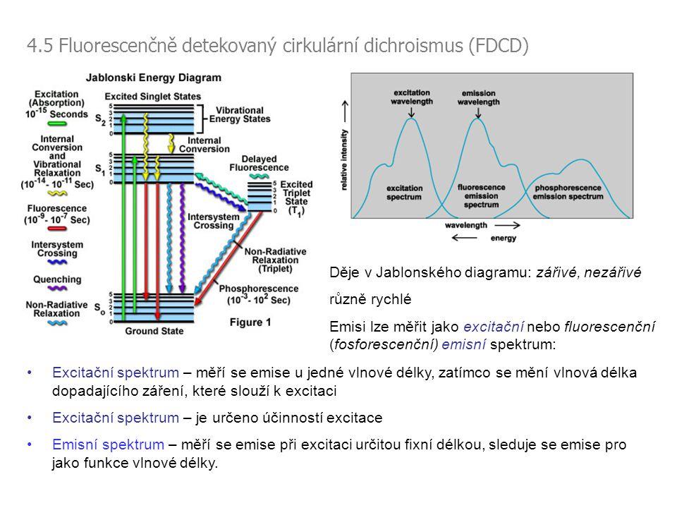 4.5 Fluorescenčně detekovaný cirkulární dichroismus (FDCD) •Excitační spektrum – měří se emise u jedné vlnové délky, zatímco se mění vlnová délka dopa