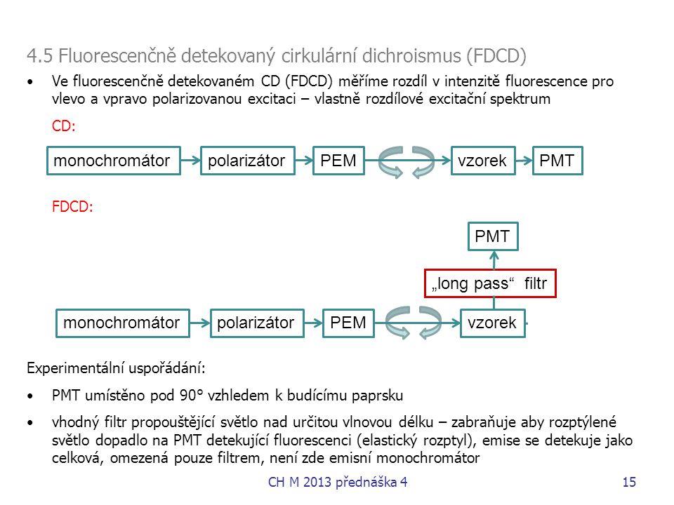 •Ve fluorescenčně detekovaném CD (FDCD) měříme rozdíl v intenzitě fluorescence pro vlevo a vpravo polarizovanou excitaci – vlastně rozdílové excitační