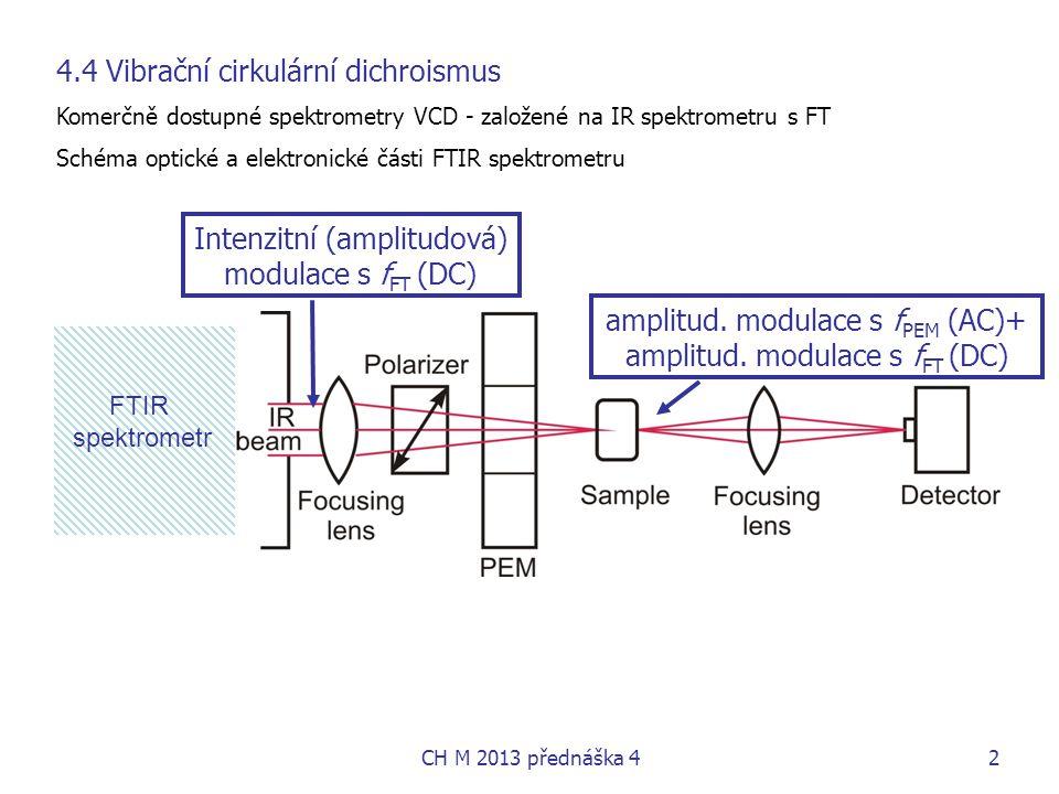 2 amplitud. modulace s f PEM (AC)+ amplitud. modulace s f FT (DC) Intenzitní (amplitudová) modulace s f FT (DC) FTIR spektrometr 4.4 Vibrační cirkulár