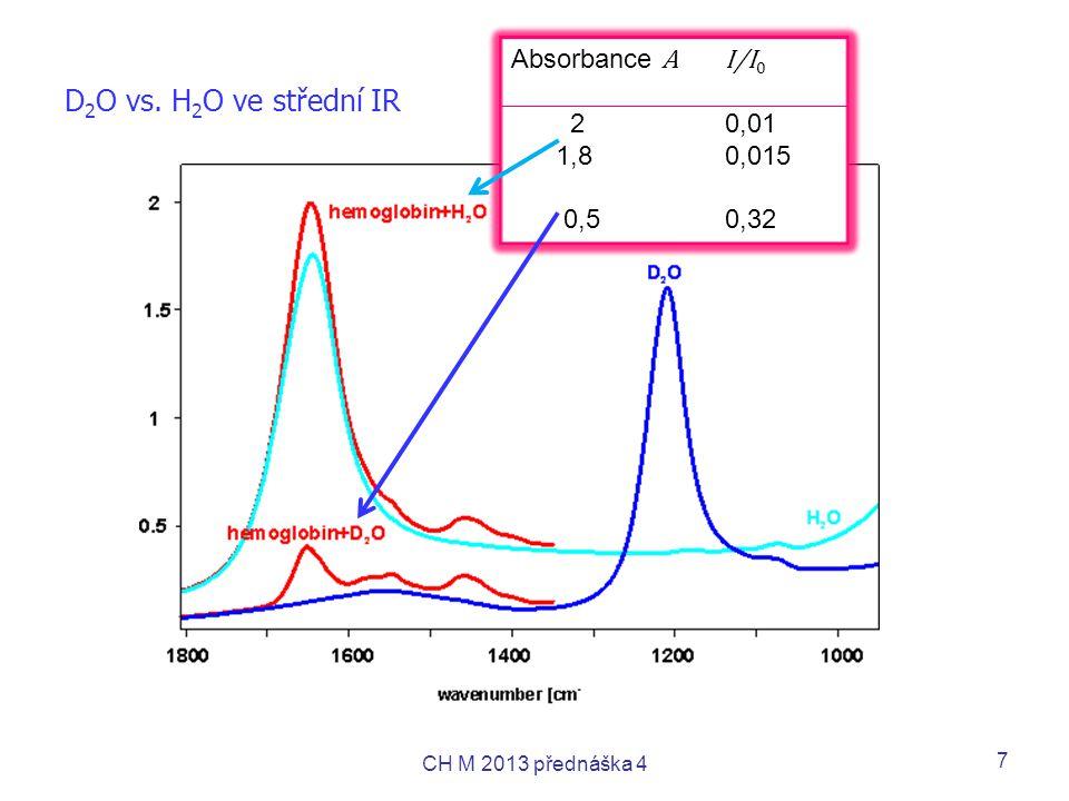 D 2 O vs. H 2 O ve střední IR CH M 2013 přednáška 4 7 Absorbance AI/I 0 20,01 1,80,015 0,50,32