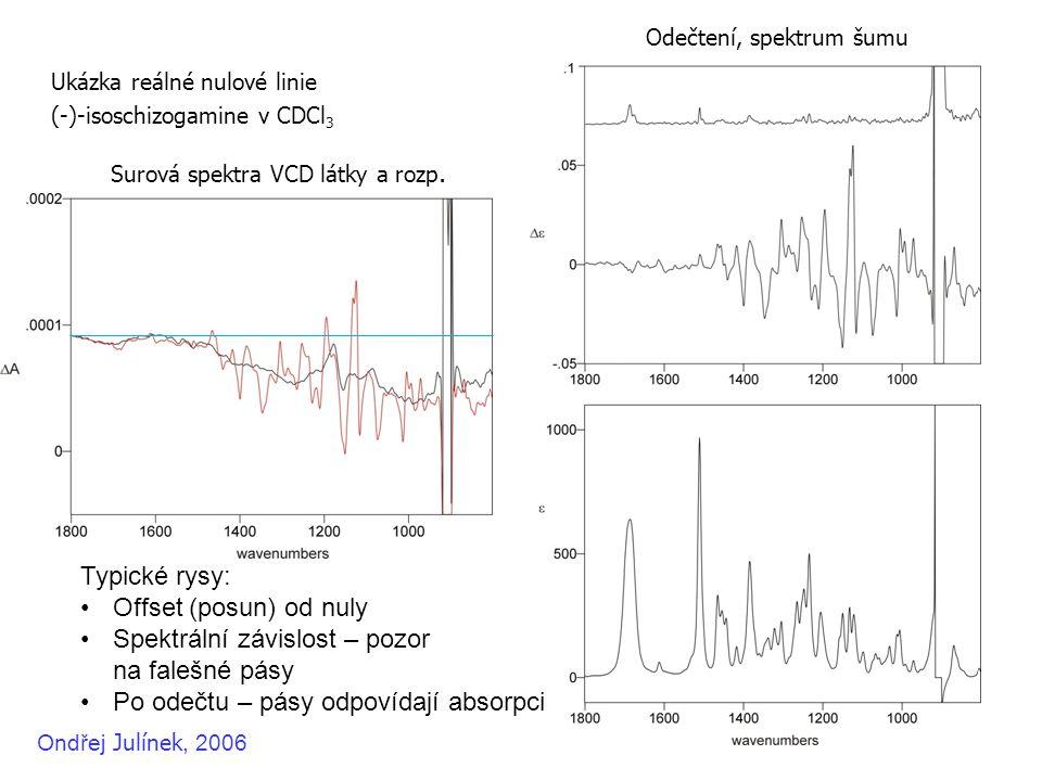 Ukázka reálné nulové linie (-)-isoschizogamine v CDCl 3 Ondřej Julínek, 2006 Typické rysy: •Offset (posun) od nuly •Spektrální závislost – pozor na fa