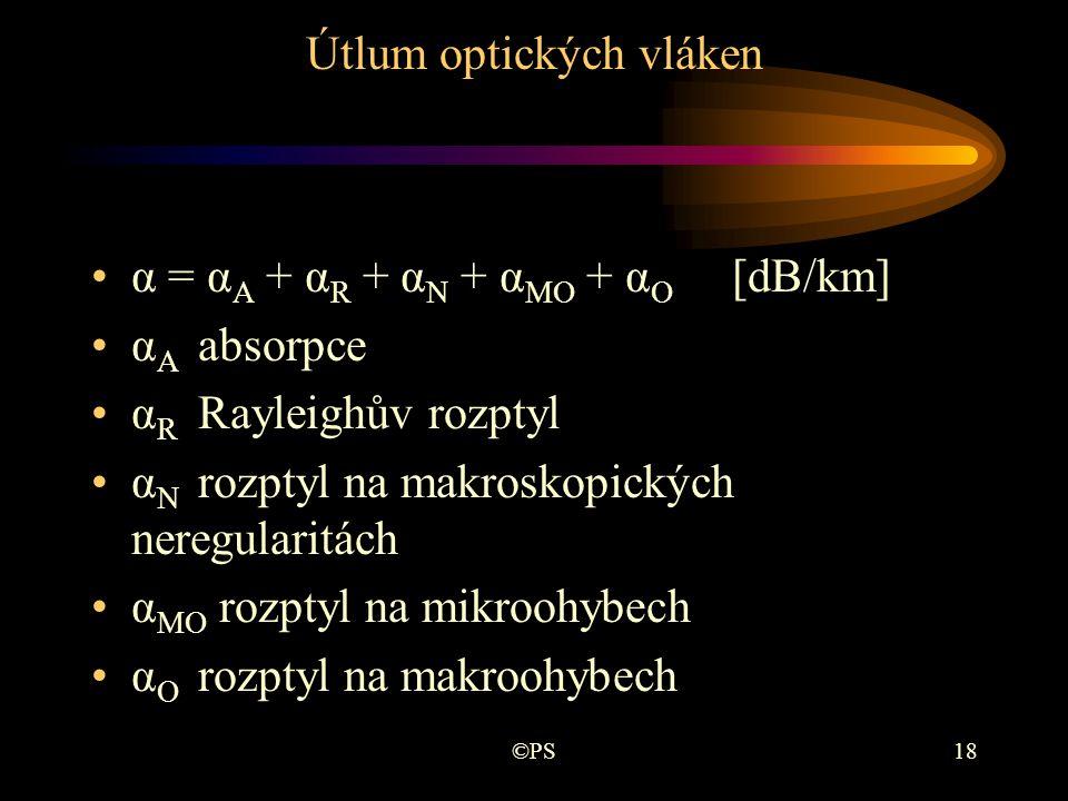 ©PS18 Útlum optických vláken •α = α A + α R + α N + α MO + α O [dB/km] •α A absorpce •α R Rayleighův rozptyl •α N rozptyl na makroskopických neregular