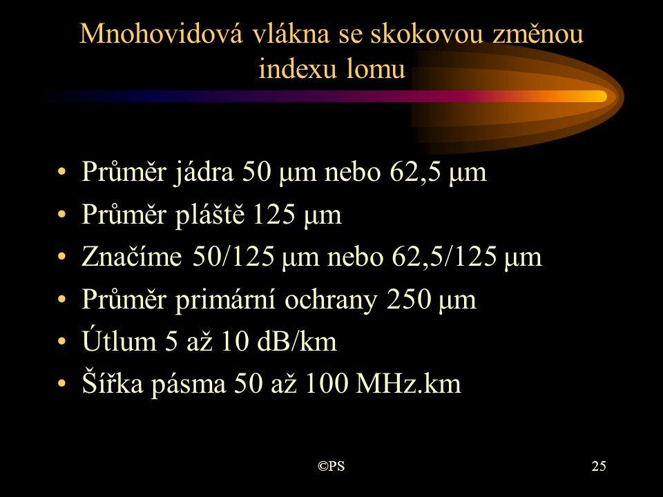 ©PS25 Mnohovidová vlákna se skokovou změnou indexu lomu •Průměr jádra 50 μm nebo 62,5 μm •Průměr pláště 125 μm •Značíme 50/125 μm nebo 62,5/125 μm •Pr