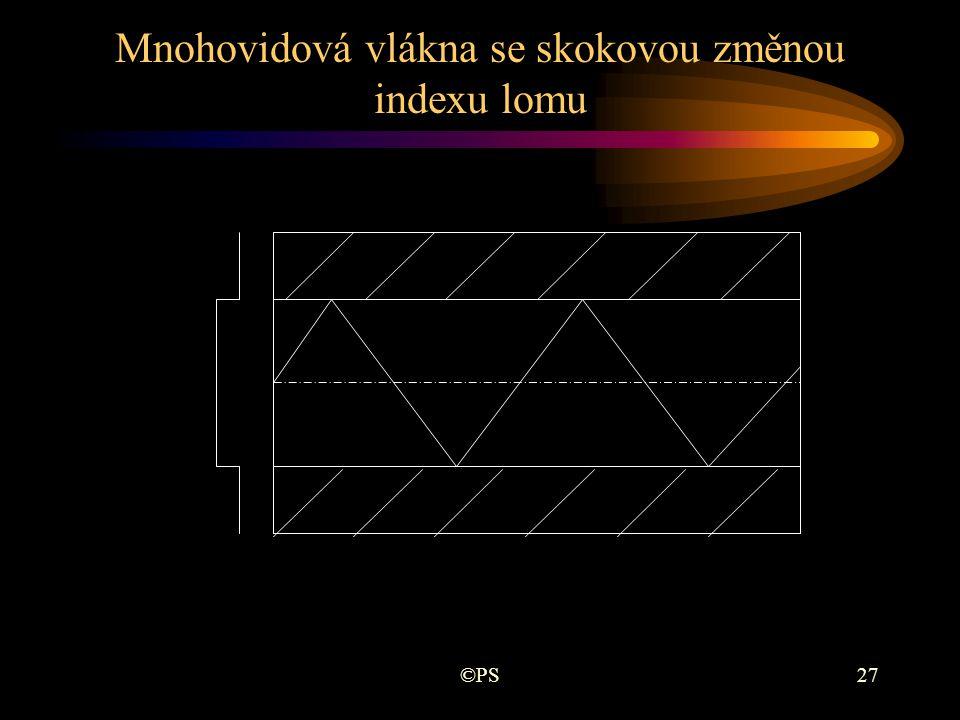 ©PS27 Mnohovidová vlákna se skokovou změnou indexu lomu